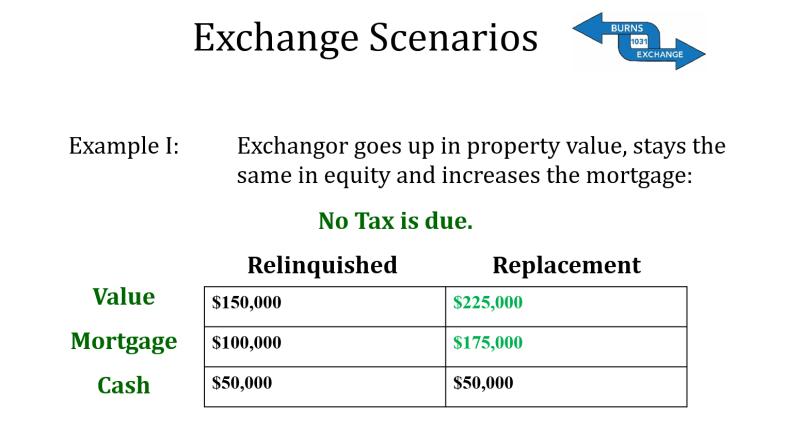 Exchange Scenarios Example 1