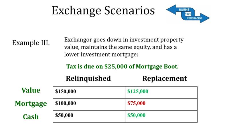 Exchange Scenarios Example 3